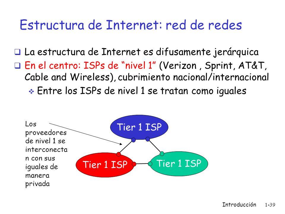 Introducción 1-39 Estructura de Internet: red de redes La estructura de Internet es difusamente jerárquica En el centro: ISPs de nivel 1 (Verizon, Spr