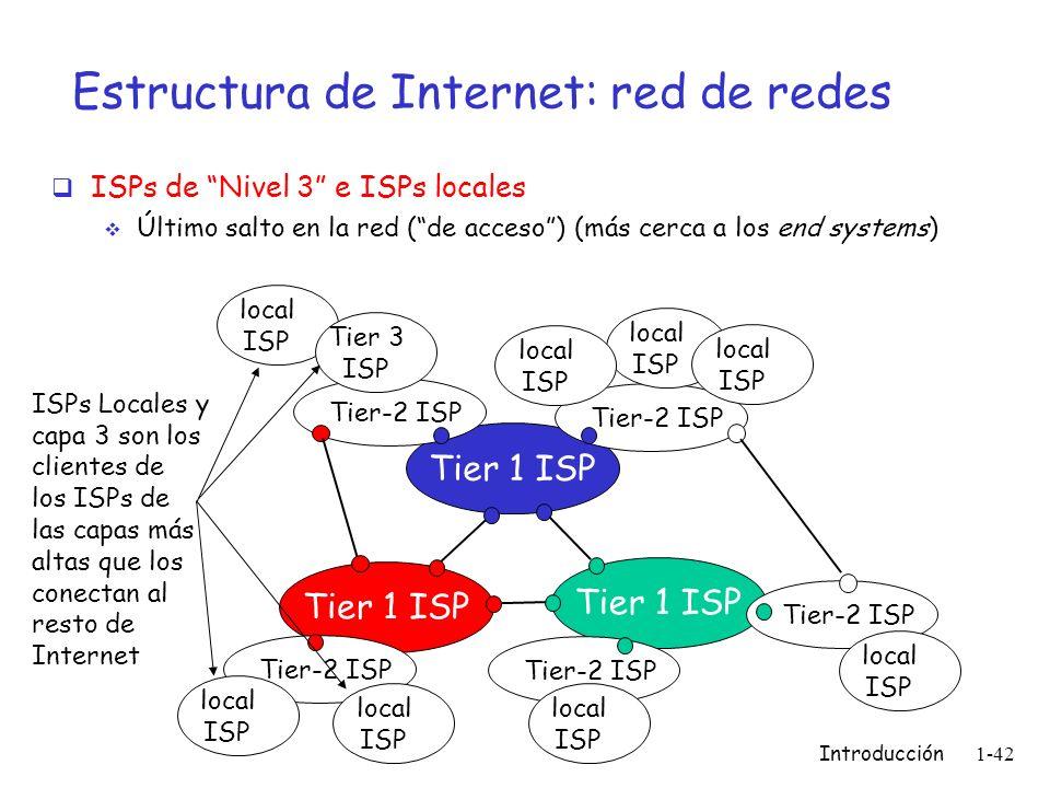 Introducción 1-42 Estructura de Internet: red de redes ISPs de Nivel 3 e ISPs locales Último salto en la red (de acceso) (más cerca a los end systems)