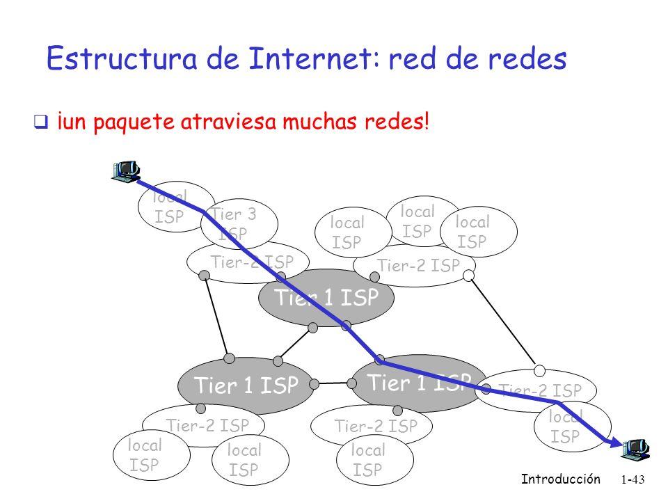 Introducción 1-43 Estructura de Internet: red de redes ¡un paquete atraviesa muchas redes! Tier 1 ISP Tier-2 ISP local ISP local ISP local ISP local I