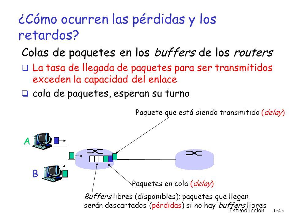 Introducción 1-45 ¿Cómo ocurren las pérdidas y los retardos? Colas de paquetes en los buffers de los routers La tasa de llegada de paquetes para ser t