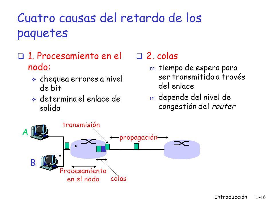 Introducción 1-46 Cuatro causas del retardo de los paquetes 1. Procesamiento en el nodo: chequea errores a nivel de bit determina el enlace de salida