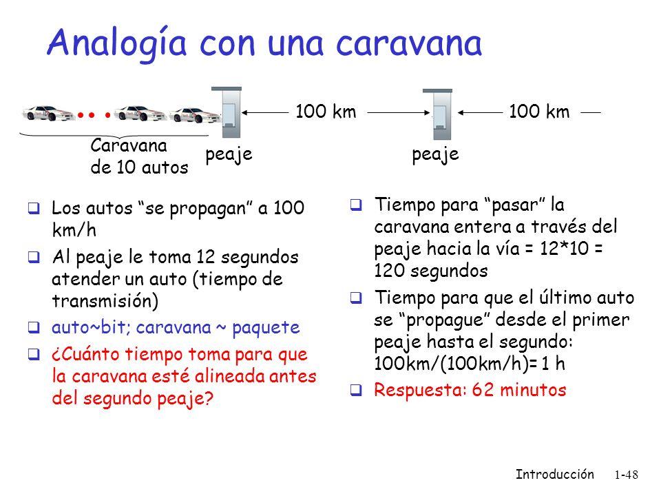 Introducción 1-48 Analogía con una caravana Los autos se propagan a 100 km/h Al peaje le toma 12 segundos atender un auto (tiempo de transmisión) auto