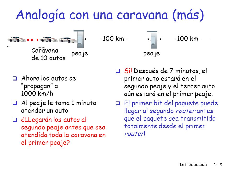 Introducción 1-49 Analogía con una caravana (más) Ahora los autos se propagan a 1000 km/h Al peaje le toma 1 minuto atender un auto ¿LLegarán los auto