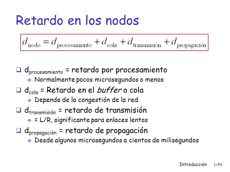 Introducción 1-50 Retardo en los nodos d procesamiento = retardo por procesamiento Normalmente pocos microsegundos o menos d cola = Retardo en el buff