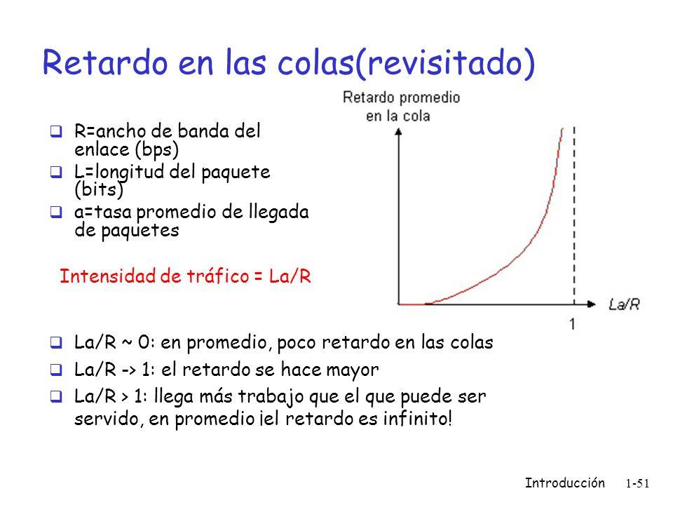 Introducción 1-51 Retardo en las colas(revisitado) R=ancho de banda del enlace (bps) L=longitud del paquete (bits) a=tasa promedio de llegada de paque