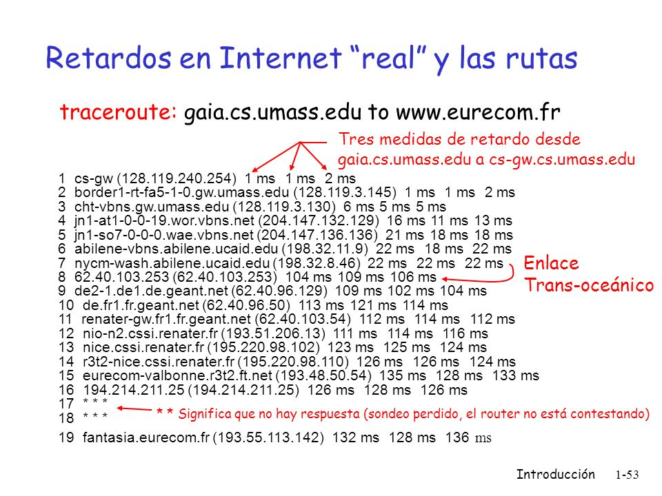 Introducción 1-53 Retardos en Internet real y las rutas 1 cs-gw (128.119.240.254) 1 ms 1 ms 2 ms 2 border1-rt-fa5-1-0.gw.umass.edu (128.119.3.145) 1 m