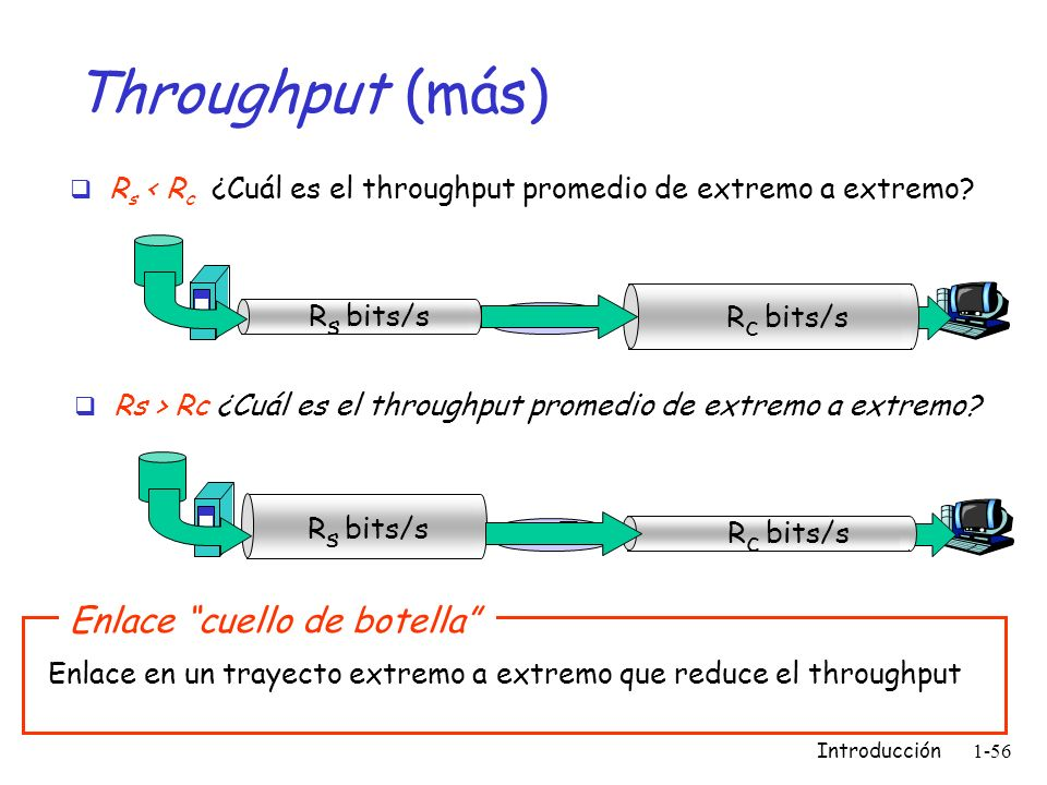 Introducción 1-56 Throughput (más) R s < R c ¿Cuál es el throughput promedio de extremo a extremo? R s bits/s R c bits/s Rs > Rc ¿Cuál es el throughpu