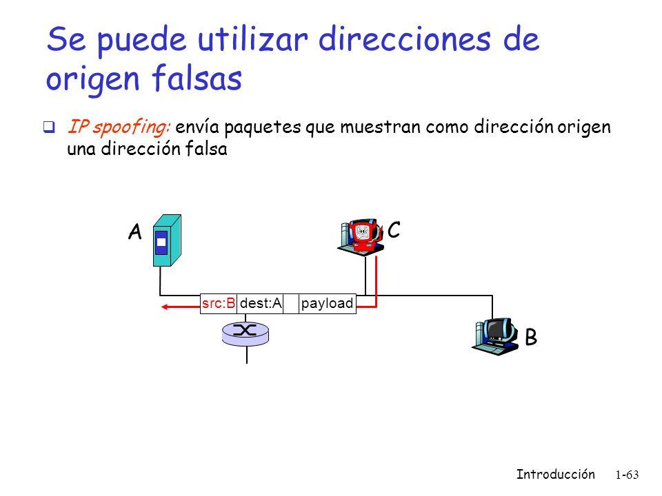 Introducción 1-63 Se puede utilizar direcciones de origen falsas IP spoofing: envía paquetes que muestran como dirección origen una dirección falsa A