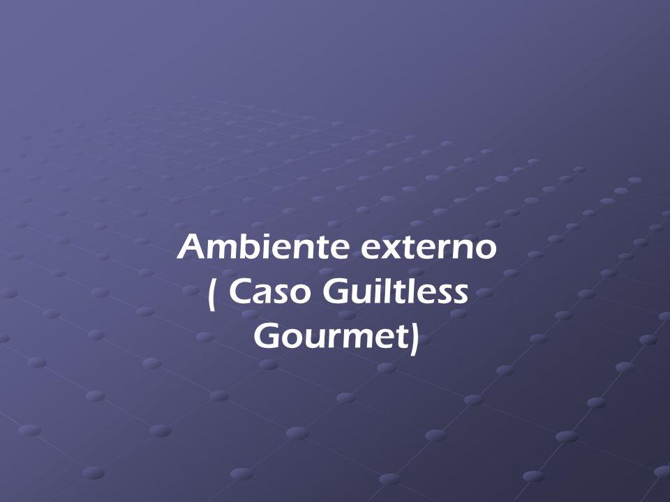 Ambiente externo ( Caso Guiltless Gourmet)