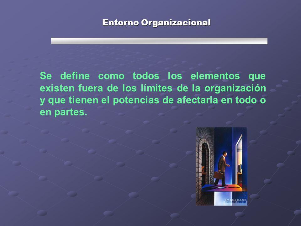 Entorno Organizacional Se define como todos los elementos que existen fuera de los límites de la organización y que tienen el potencias de afectarla en todo o en partes.
