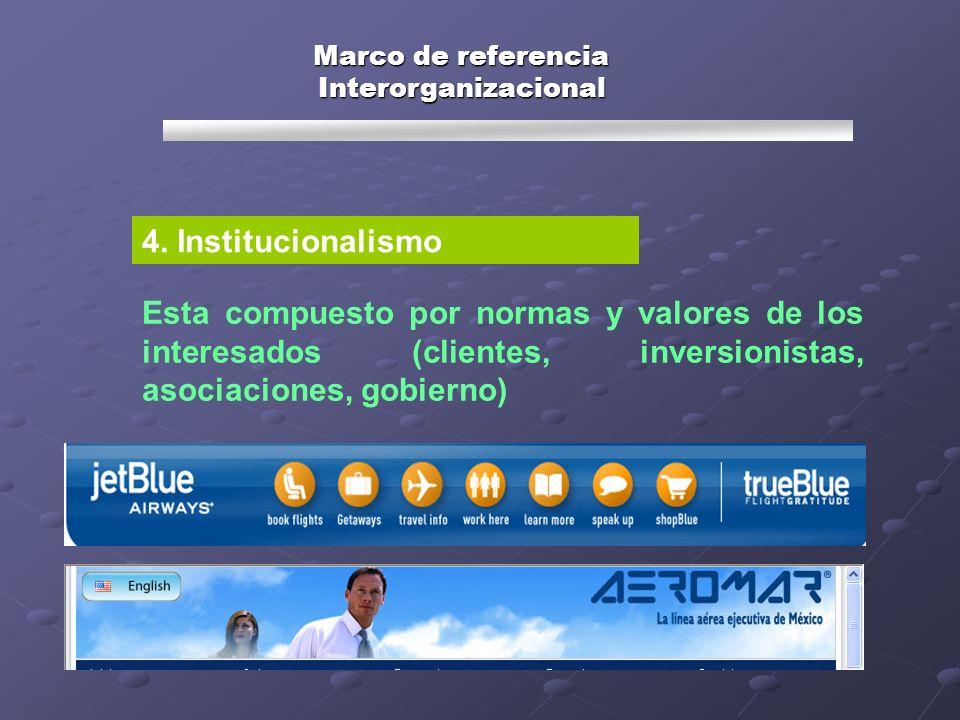 Marco de referencia Interorganizacional Esta compuesto por normas y valores de los interesados (clientes, inversionistas, asociaciones, gobierno) 4. I