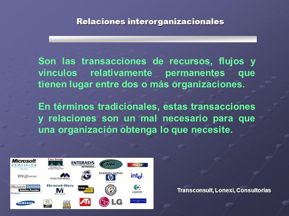 Relaciones interorganizacionales Son las transacciones de recursos, flujos y vínculos relativamente permanentes que tienen lugar entre dos o más organ