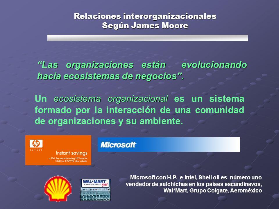Según James Moore Las organizaciones están evolucionando hacia ecosistemas de negocios. Un e ee ecosistema organizacional es un sistema formado por la