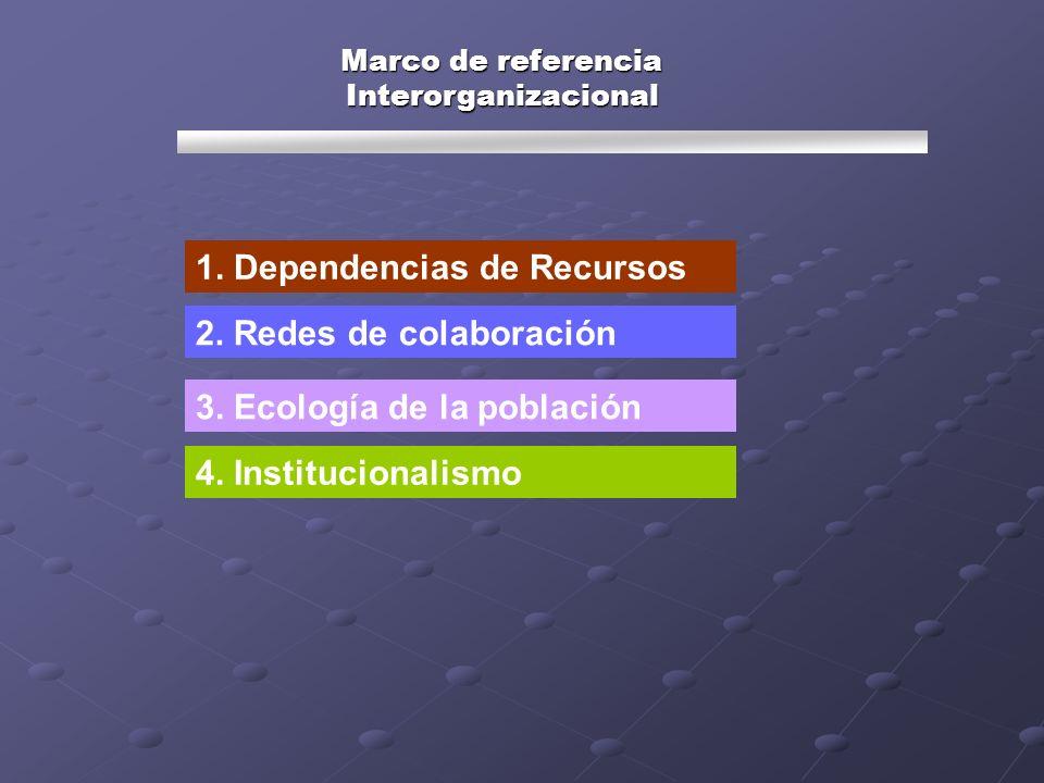 1. Dependencias de Recursos Marco de referencia Interorganizacional 2. Redes de colaboración 3. Ecología de la población 4. Institucionalismo