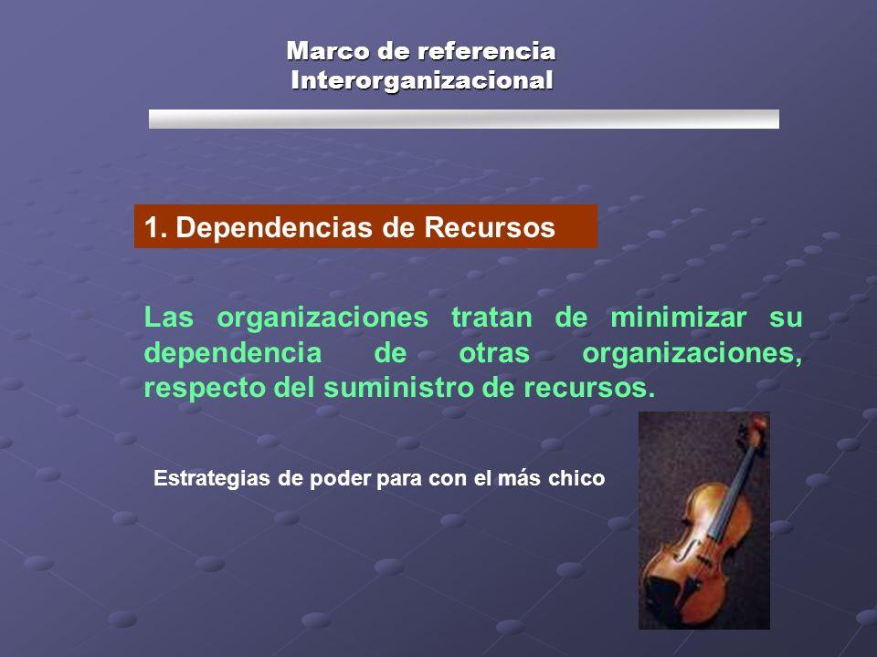 1. Dependencias de Recursos Marco de referencia Interorganizacional Las organizaciones tratan de minimizar su dependencia de otras organizaciones, res