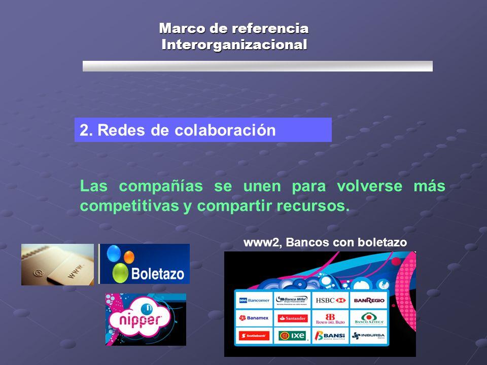 Marco de referencia Interorganizacional 2. Redes de colaboración Las compañías se unen para volverse más competitivas y compartir recursos. www2, Banc