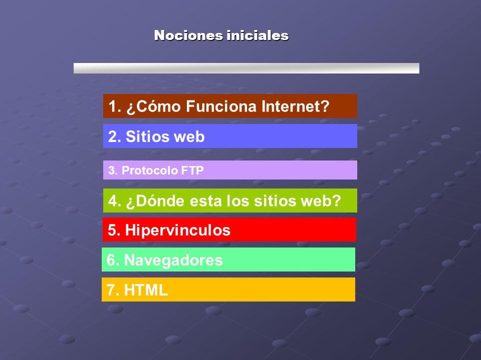 Nociones iniciales 1.¿Cómo Funciona Internet? 2. Sitios web 3. Protocolo FTP 4. ¿Dónde esta los sitios web? 5. Hipervinculos 6. Navegadores 7. HTML