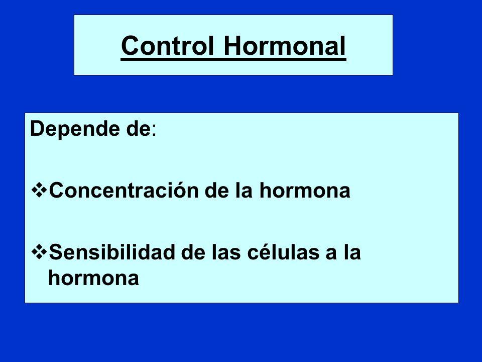 Control Hormonal Depende de: Concentración de la hormona Sensibilidad de las células a la hormona