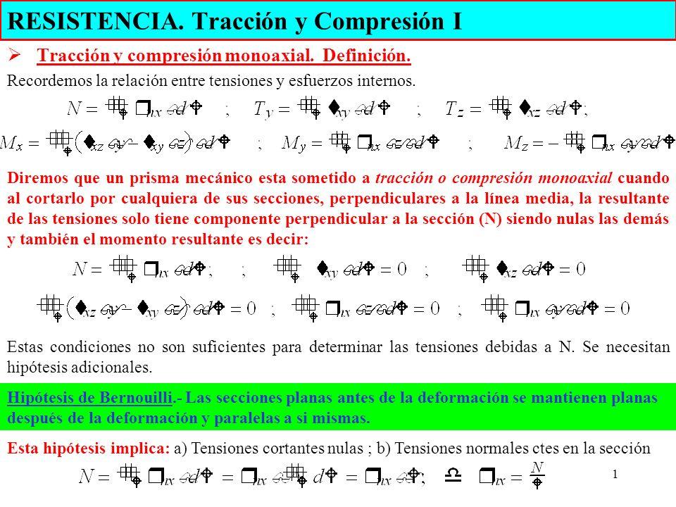 1 RESISTENCIA. Tracción y Compresión I Tracción y compresión monoaxial. Definición. Recordemos la relación entre tensiones y esfuerzos internos. Direm
