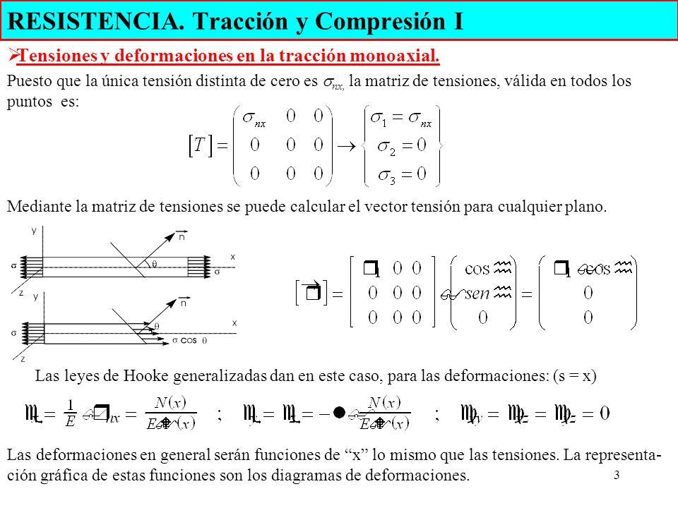 3 RESISTENCIA. Tracción y Compresión I Tensiones y deformaciones en la tracción monoaxial. Puesto que la única tensión distinta de cero es nx, la matr