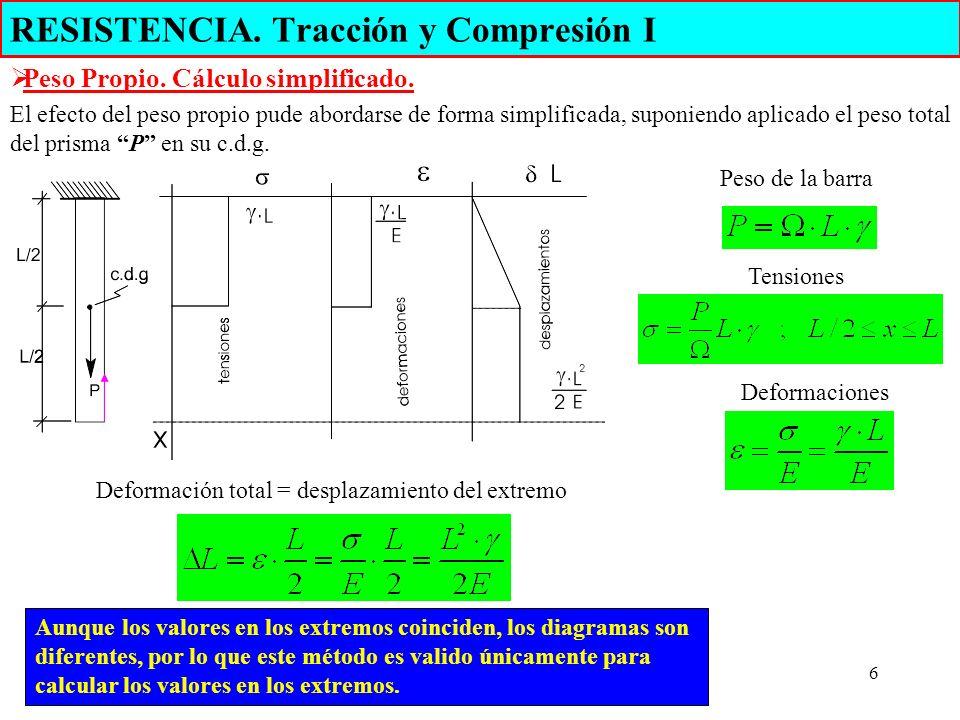 6 RESISTENCIA. Tracción y Compresión I Peso Propio. Cálculo simplificado. El efecto del peso propio pude abordarse de forma simplificada, suponiendo a
