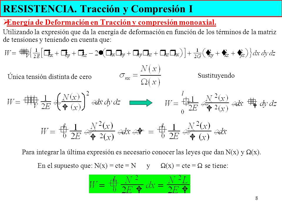 8 RESISTENCIA. Tracción y Compresión I Energía de Deformación en Tracción y compresión monoaxial. Utilizando la expresión que da la energía de deforma