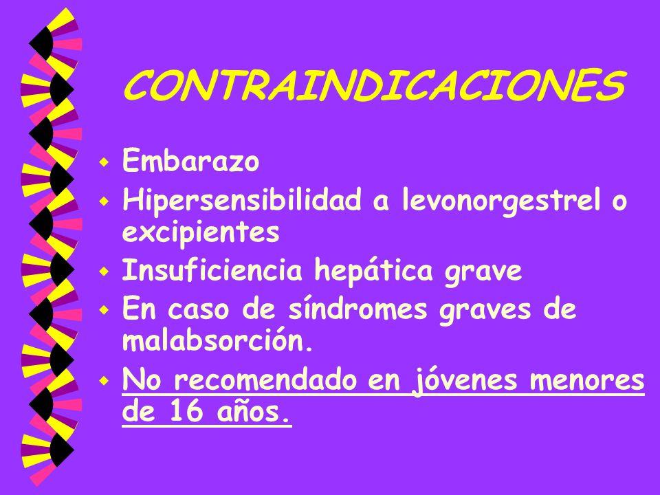 CONTRAINDICACIONES w Embarazo w Hipersensibilidad a levonorgestrel o excipientes w Insuficiencia hepática grave w En caso de síndromes graves de malab