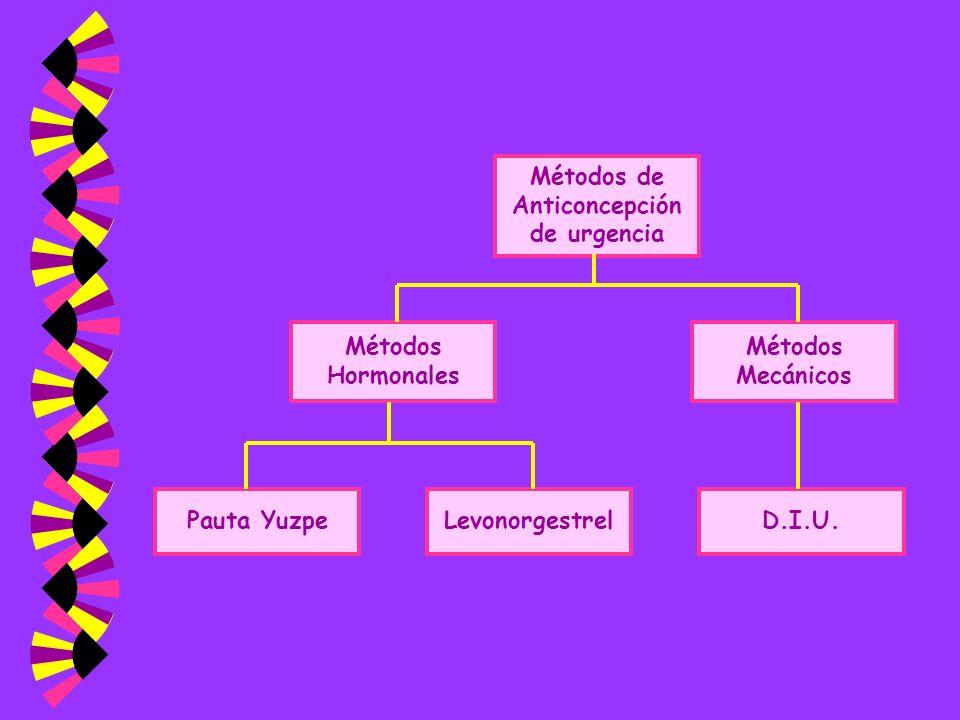 Métodos de Anticoncepción de urgencia Métodos Hormonales Métodos Mecánicos Pauta YuzpeLevonorgestrelD.I.U.