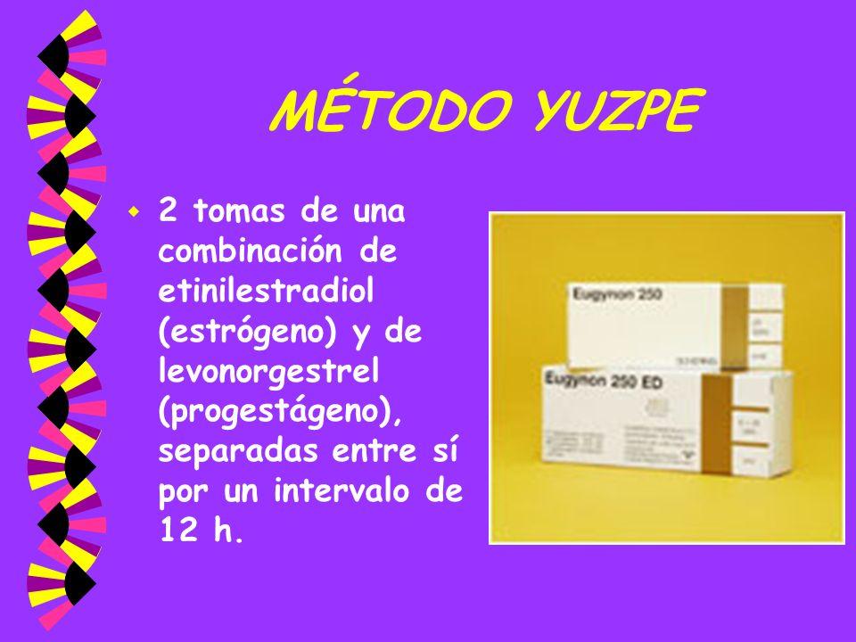 MÉTODO YUZPE w Dosis total: 0,2mg EE +1mg LNG w Administración: -1ª dosis: 2 grageas juntas (72h) -2ª dosis: 2 grageas juntas (12 horas después de la 1ª) w La tasa de embarazos es de 3,2% w Alta incidencia de efectos adversos w Marcas comerciales:Ovoplex®, Neogynona®.