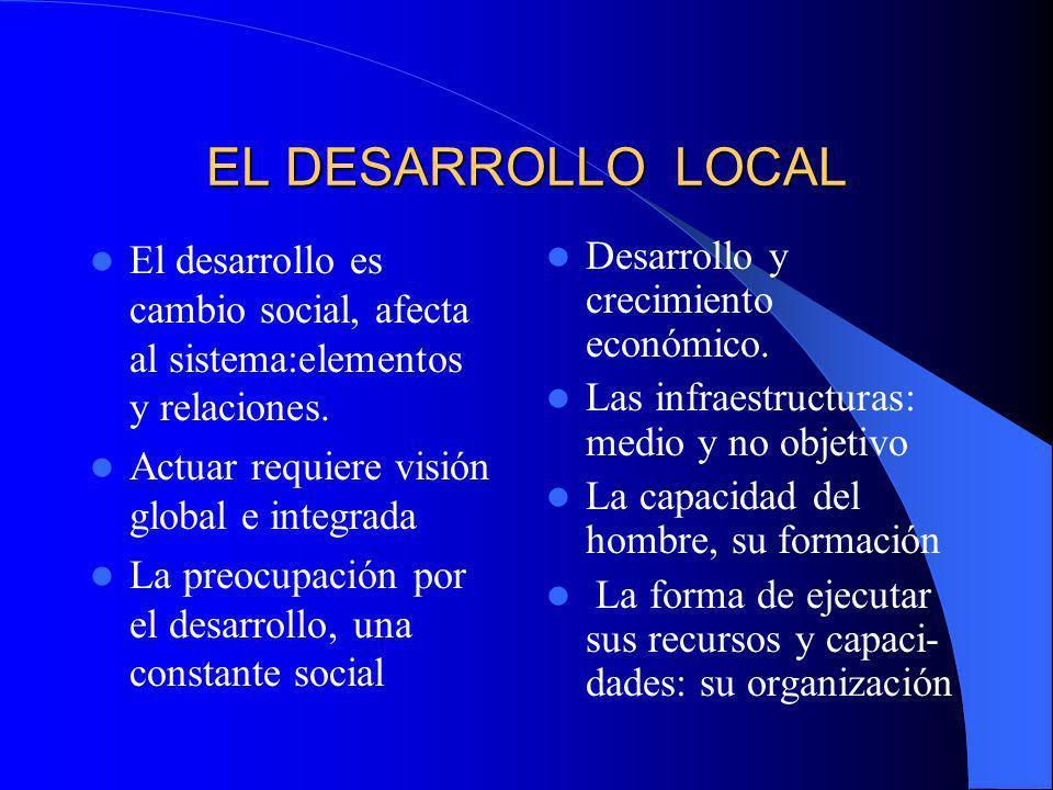 EL DESARROLLO LOCAL El desarrollo es cambio social, afecta al sistema:elementos y relaciones.