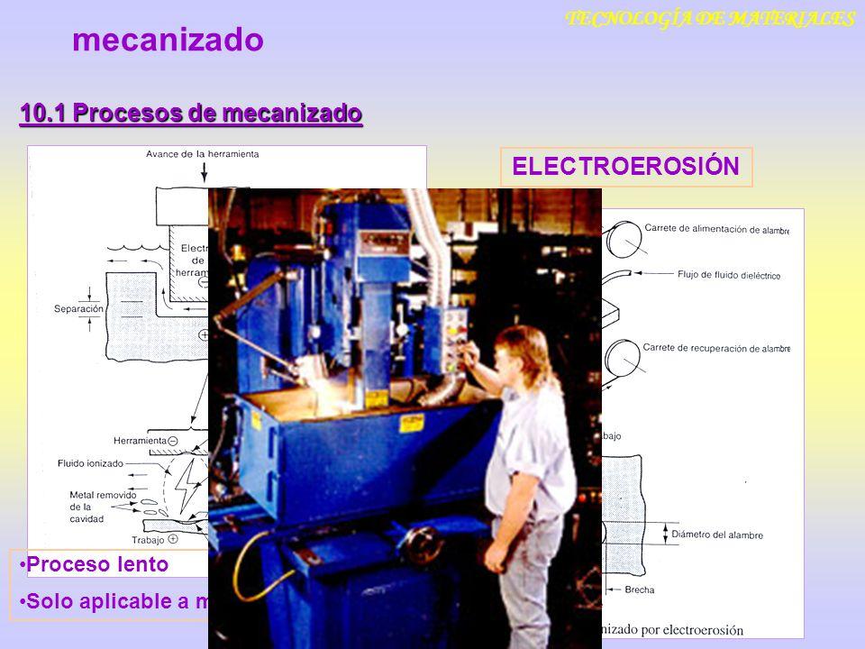 TECNOLOGÍA DE MATERIALES 10.1 Procesos de mecanizado mecanizado ELECTROEROSIÓN Proceso lento Solo aplicable a materiales conductores