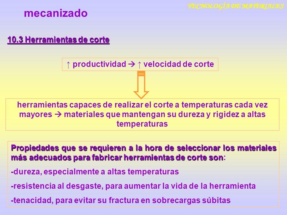 TECNOLOGÍA DE MATERIALES 10.3 Herramientas de corte mecanizado productividad velocidad de corte Propiedades que se requieren a la hora de seleccionar
