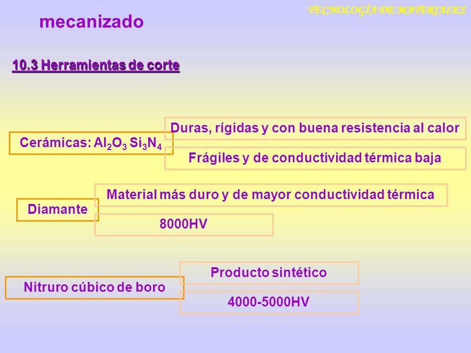 TECNOLOGÍA DE MATERIALES 10.3 Herramientas de corte mecanizado Cerámicas: Al 2 O 3 Si 3 N 4 Duras, rígidas y con buena resistencia al calor Frágiles y