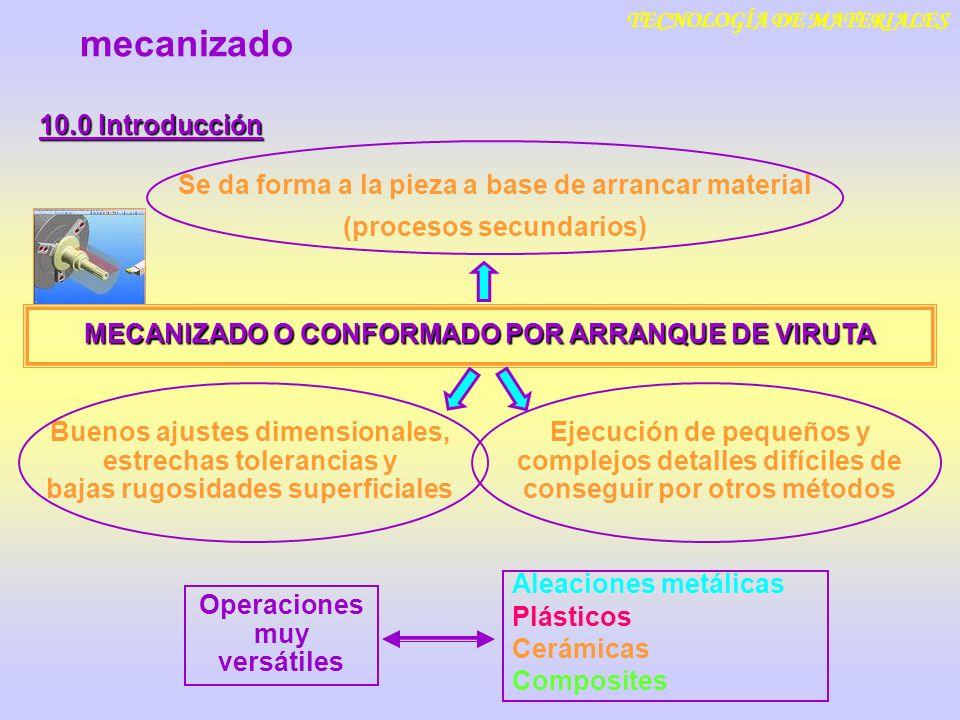 TECNOLOGÍA DE MATERIALES 10.0 Introducción MECANIZADO O CONFORMADO POR ARRANQUE DE VIRUTA Operaciones muy versátiles mecanizado Aleaciones metálicas P