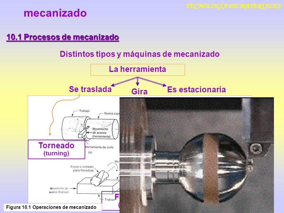 TECNOLOGÍA DE MATERIALES 10.1 Procesos de mecanizado mecanizado La herramienta Es estacionaria Distintos tipos y máquinas de mecanizado Gira Se trasla