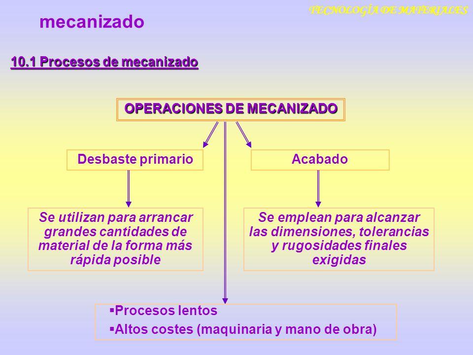 TECNOLOGÍA DE MATERIALES 10.1 Procesos de mecanizado Acabado mecanizado Desbaste primario OPERACIONES DE MECANIZADO Se utilizan para arrancar grandes