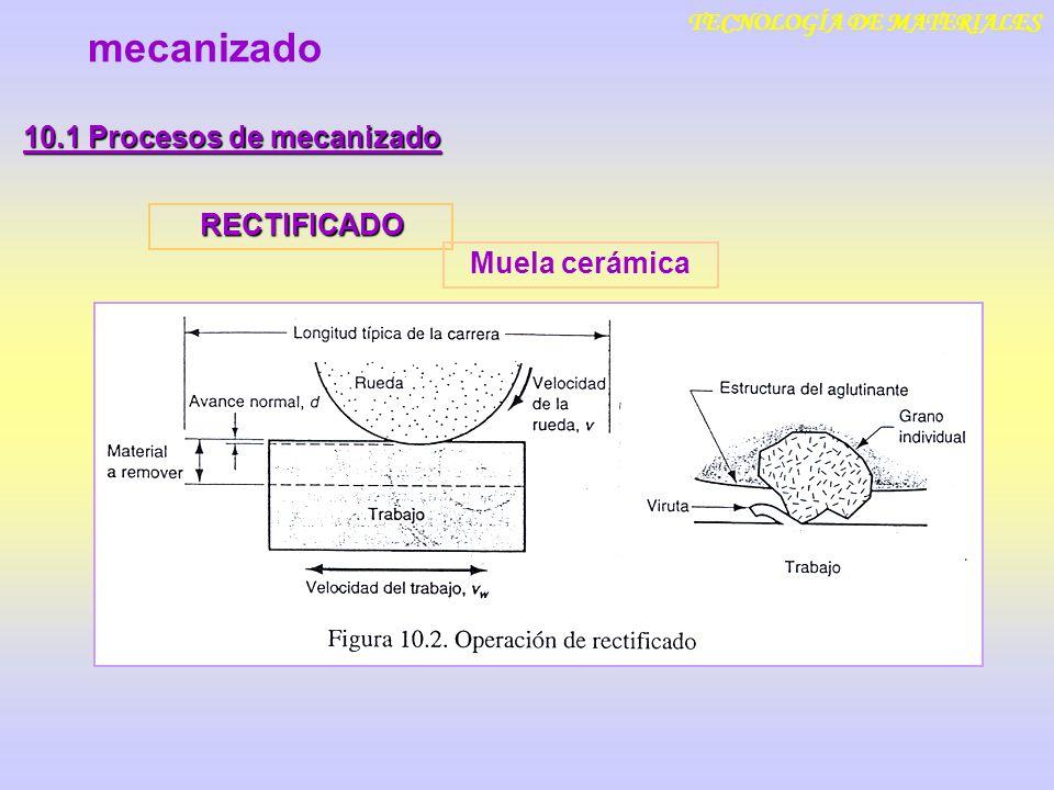 TECNOLOGÍA DE MATERIALES 10.1 Procesos de mecanizado mecanizado RECTIFICADO Muela cerámica