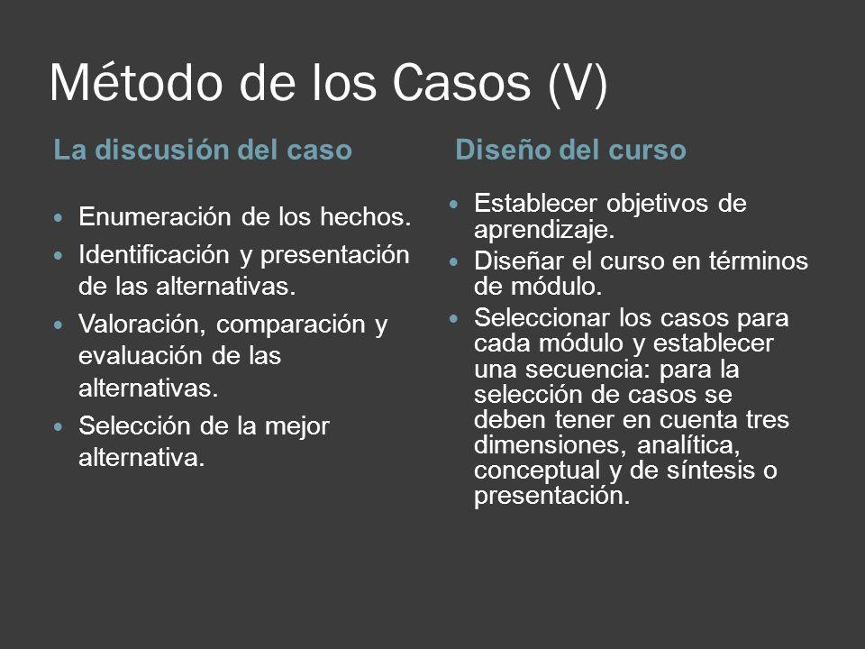 Método de los Casos (V) La discusión del casoDiseño del curso Enumeración de los hechos. Identificación y presentación de las alternativas. Valoración