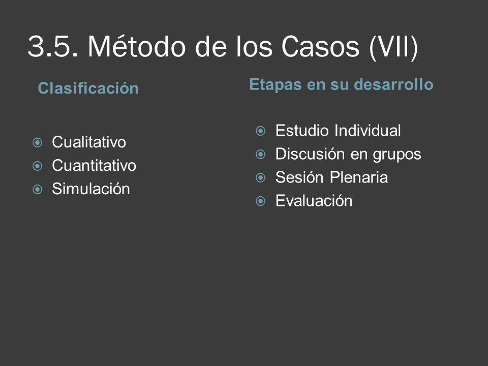 3.5. Método de los Casos (VII) Clasificación Etapas en su desarrollo Cualitativo Cuantitativo Simulación Estudio Individual Discusión en grupos Sesión