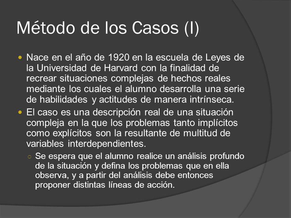 Método de los Casos (I) Nace en el año de 1920 en la escuela de Leyes de la Universidad de Harvard con la finalidad de recrear situaciones complejas d
