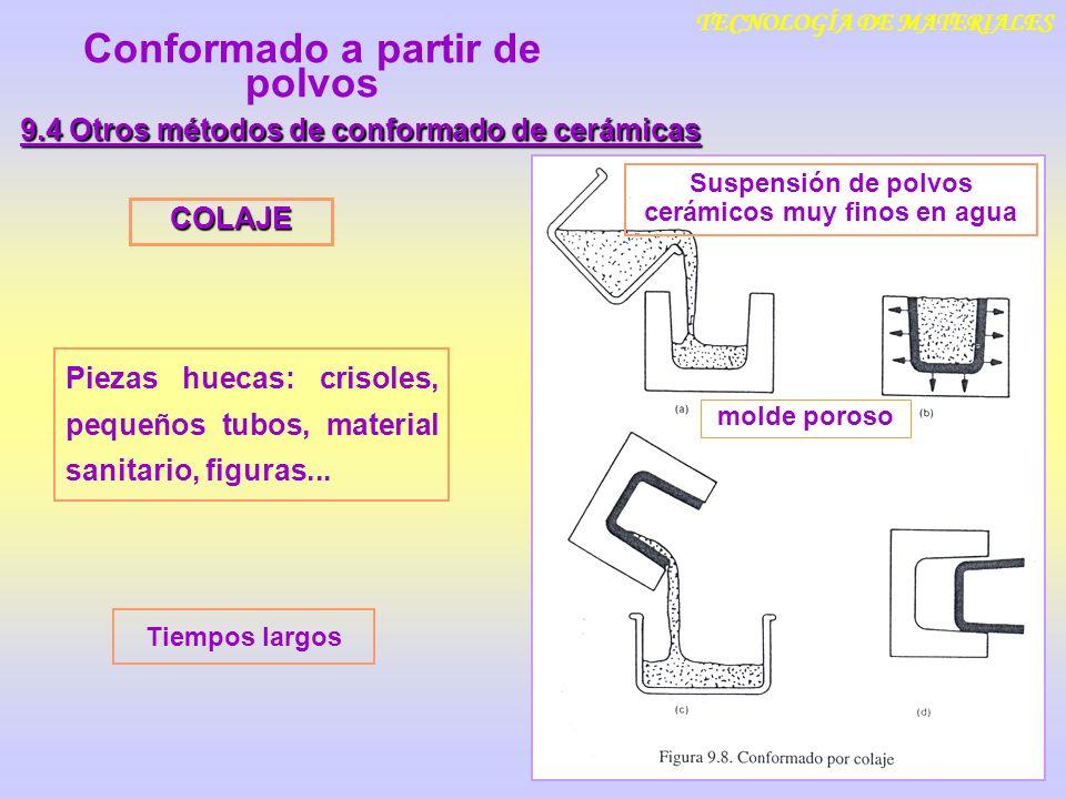 TECNOLOGÍA DE MATERIALES 9.4 Otros métodos de conformado de cerámicas Conformado a partir de polvos COLAJE molde poroso Suspensión de polvos cerámicos