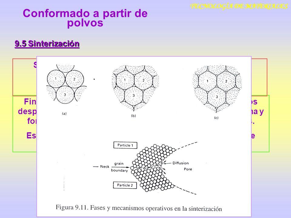 TECNOLOGÍA DE MATERIALES 9.5 Sinterización Conformado a partir de polvos Finalidad: producir la densificación del agregado de polvos después de la com