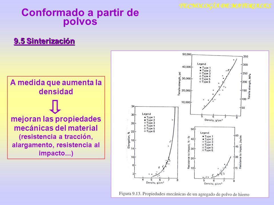 TECNOLOGÍA DE MATERIALES 9.5 Sinterización Conformado a partir de polvos A medida que aumenta la densidad mejoran las propiedades mecánicas del materi