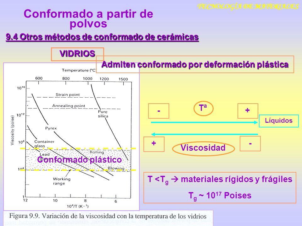 TECNOLOGÍA DE MATERIALES 9.4 Otros métodos de conformado de cerámicas Conformado a partir de polvos VIDRIOS Líquidos Admiten conformado por deformació