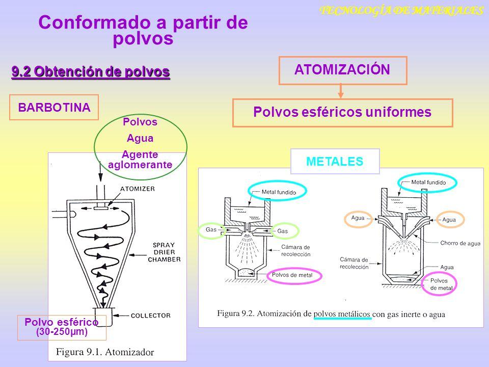 TECNOLOGÍA DE MATERIALES 9.2 Obtención de polvos ATOMIZACIÓN Conformado a partir de polvos Polvos esféricos uniformes Polvos Agua Agente aglomerante B