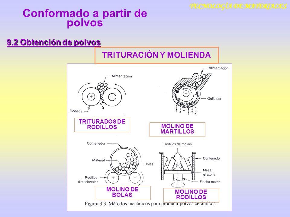 TECNOLOGÍA DE MATERIALES 9.2 Obtención de polvos TRITURACIÓN Y MOLIENDA Conformado a partir de polvos TRITURADOS DE RODILLOS MOLINO DE MARTILLOS MOLIN