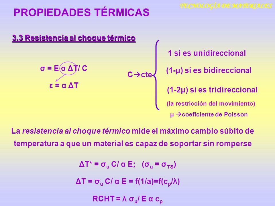 TECNOLOGÍA DE MATERIALES 3.3 Resistencia al choque térmico PROPIEDADES TÉRMICAS σ = E α ΔT/ C ε = α ΔT C cte 1 si es unidireccional (1-μ) si es bidire