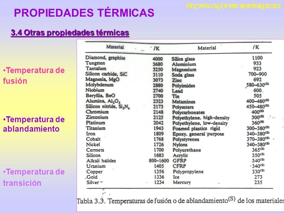 TECNOLOGÍA DE MATERIALES 3.4 Otras propiedades térmicas PROPIEDADES TÉRMICAS Temperatura de fusión Temperatura de ablandamiento Temperatura de transic