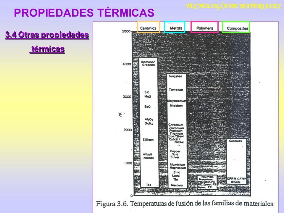 TECNOLOGÍA DE MATERIALES 3.4 Otras propiedades térmicas térmicas PROPIEDADES TÉRMICAS