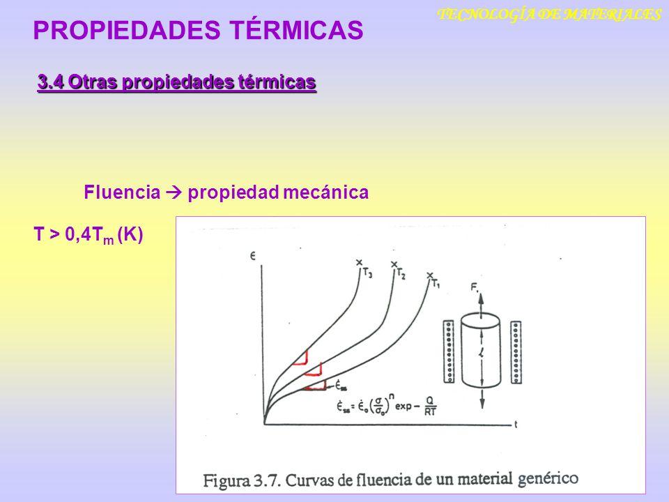 TECNOLOGÍA DE MATERIALES 3.4 Otras propiedades térmicas PROPIEDADES TÉRMICAS Fluencia propiedad mecánica T > 0,4T m (K)